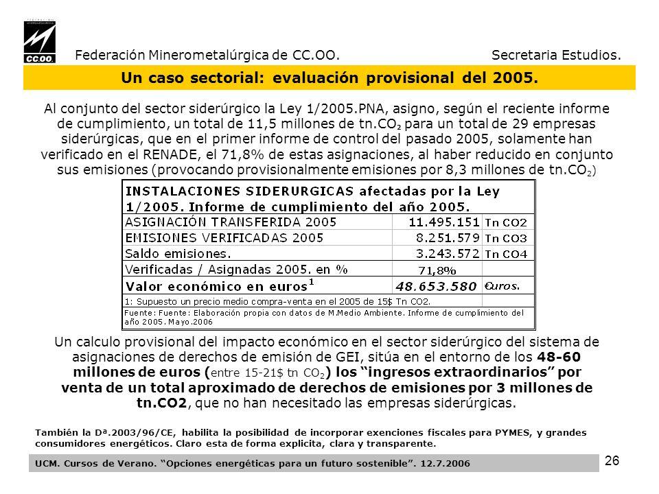 26 Federación Minerometalúrgica de CC.OO. Secretaria Estudios.