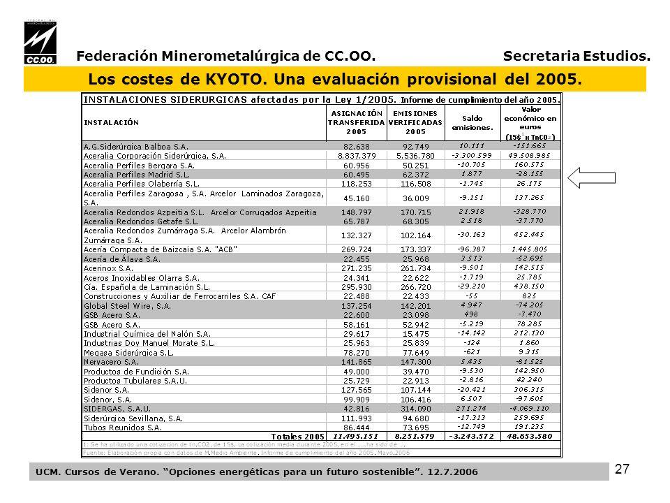27 Federación Minerometalúrgica de CC.OO. Secretaria Estudios.