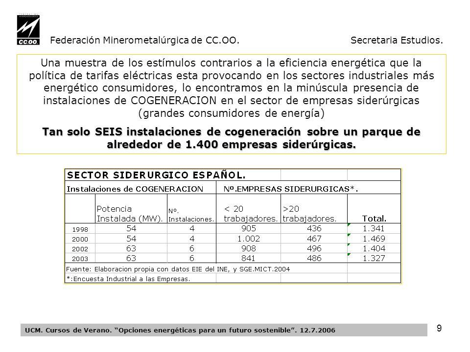 20 Federación Minerometalúrgica de CC.OO.Secretaria Estudios.