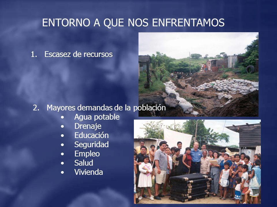 ENTORNO A QUE NOS ENFRENTAMOS 1.Escasez de recursos 2.Mayores demandas de la población Agua potable Drenaje Educación Seguridad Empleo Salud Vivienda