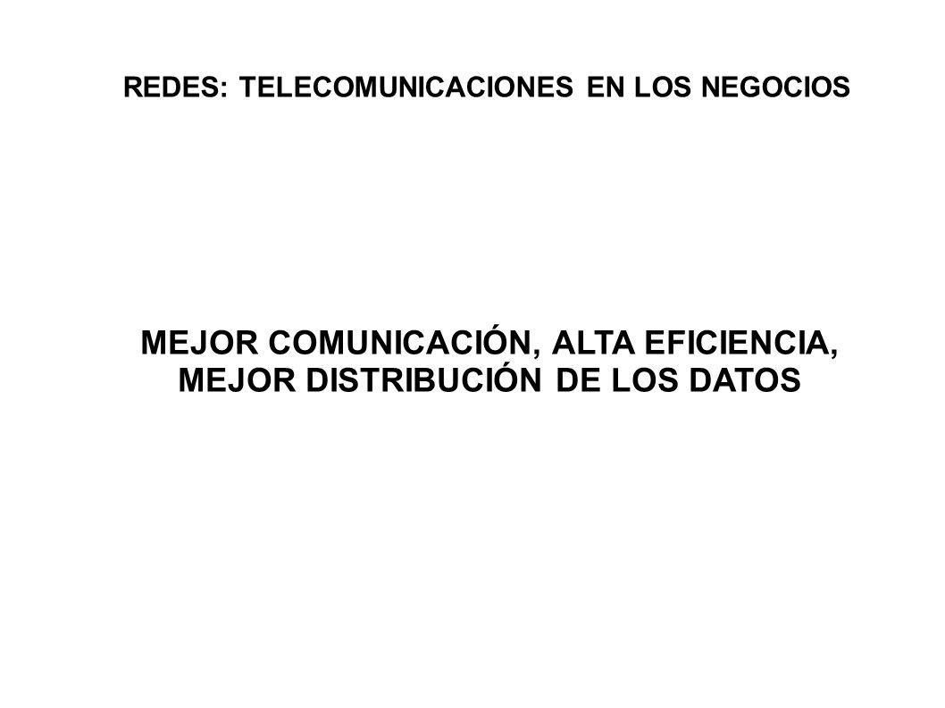 REDES: TELECOMUNICACIONES EN LOS NEGOCIOS MEJOR COMUNICACIÓN, ALTA EFICIENCIA, MEJOR DISTRIBUCIÓN DE LOS DATOS