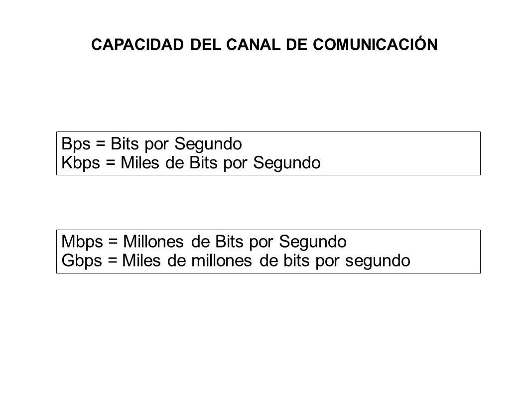 CAPACIDAD DEL CANAL DE COMUNICACIÓN Bps = Bits por Segundo Kbps = Miles de Bits por Segundo Mbps = Millones de Bits por Segundo Gbps = Miles de millon