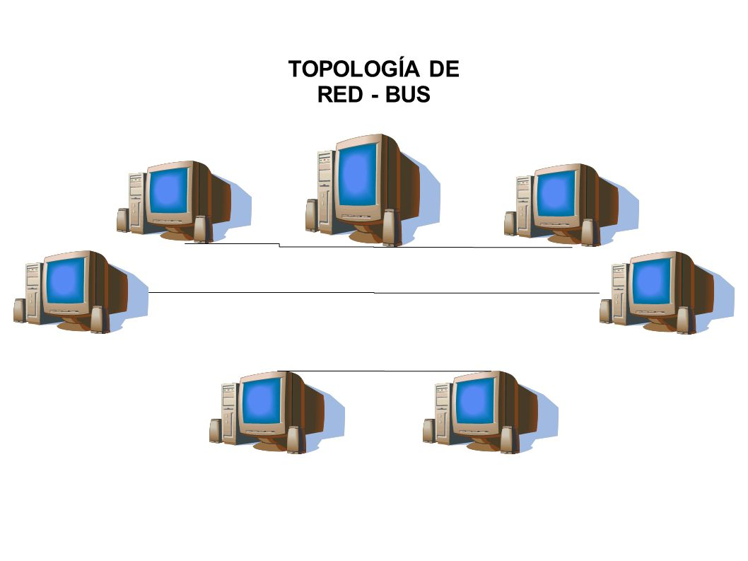 TOPOLOGÍA DE RED - BUS