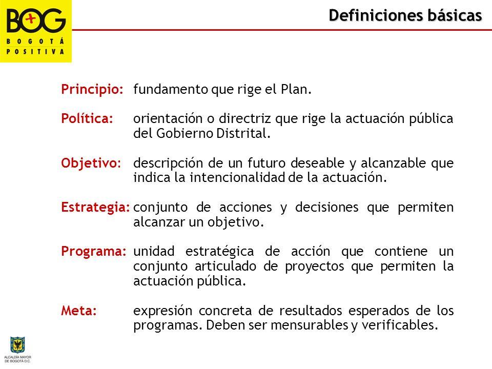 Principio:fundamento que rige el Plan. Política:orientación o directriz que rige la actuación pública del Gobierno Distrital. Objetivo:descripción de