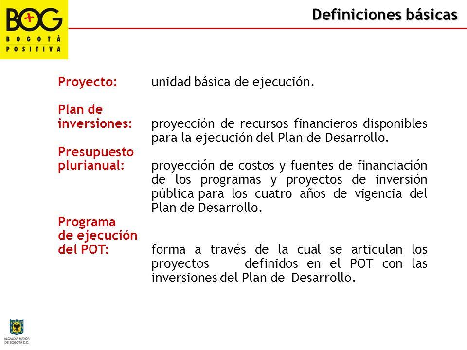 Proyecto:unidad básica de ejecución. Plan de inversiones: proyección de recursos financieros disponibles para la ejecución del Plan de Desarrollo. Pre