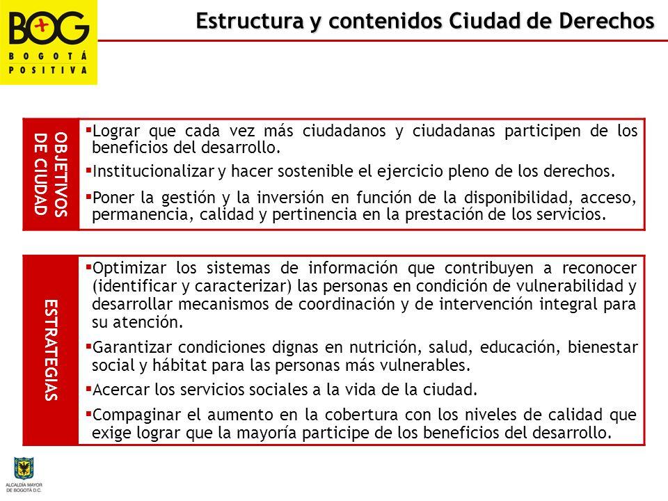 Estructura y contenidos Ciudad de Derechos DESCRIPCIÓN Queremos una ciudad en donde se respete y garantice el ejercicio y cumplimiento de los derechos
