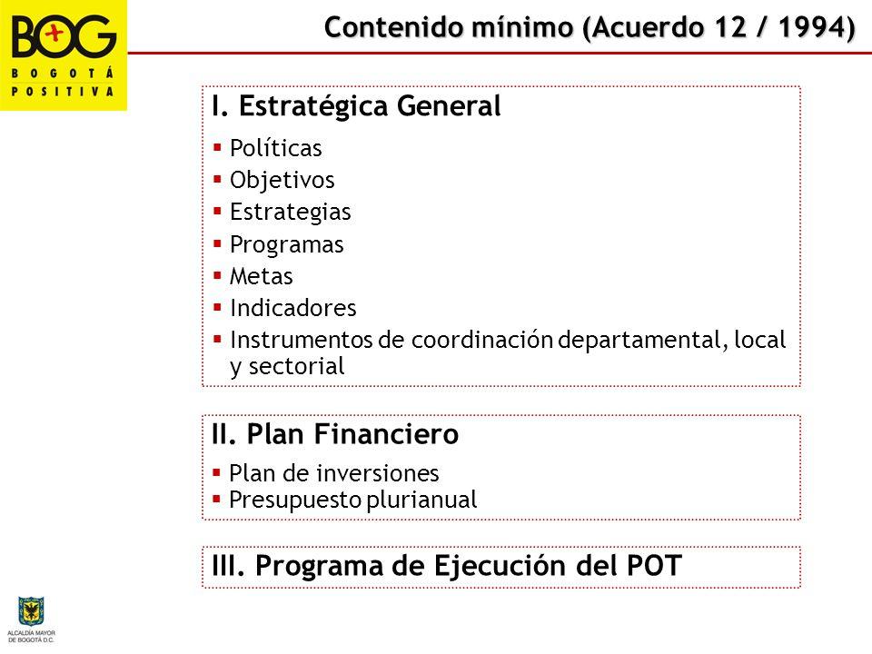 Contenido mínimo (Acuerdo 12 / 1994) I. Estratégica General Políticas Objetivos Estrategias Programas Metas Indicadores Instrumentos de coordinación d