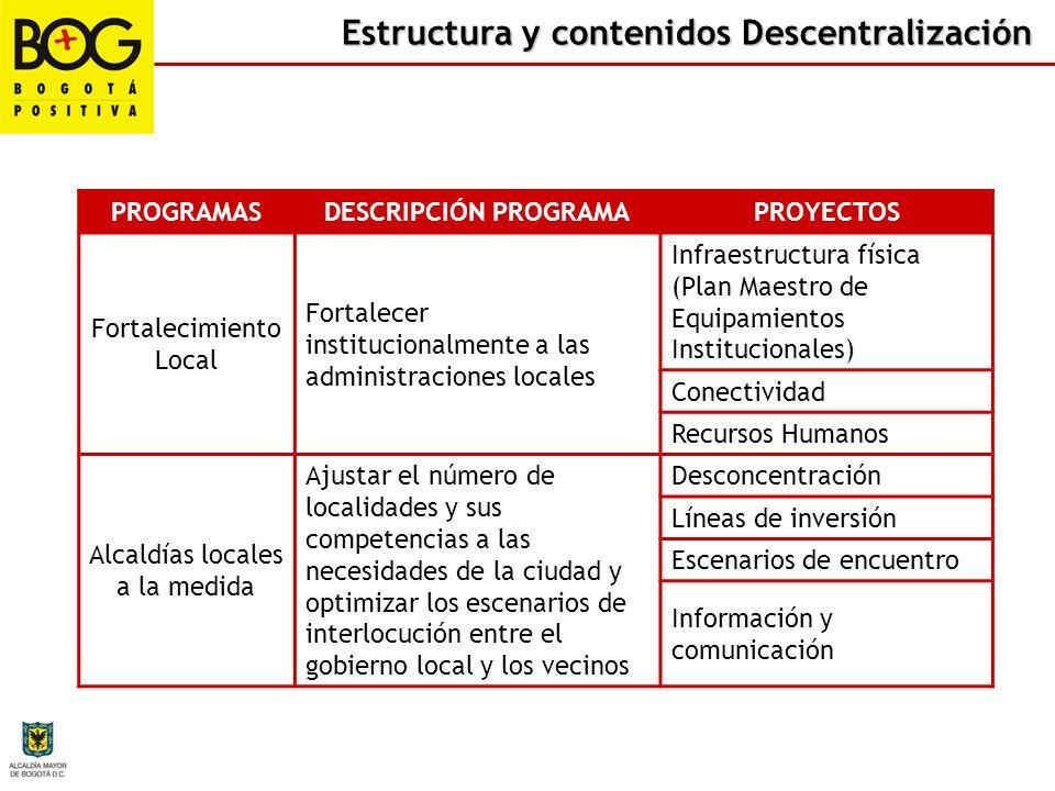 DESCRIPCIÓN Queremos una ciudad en donde se respete y garantice el ejercicio y cumplimiento de los derechos individuales, colectivos, económicos, soci