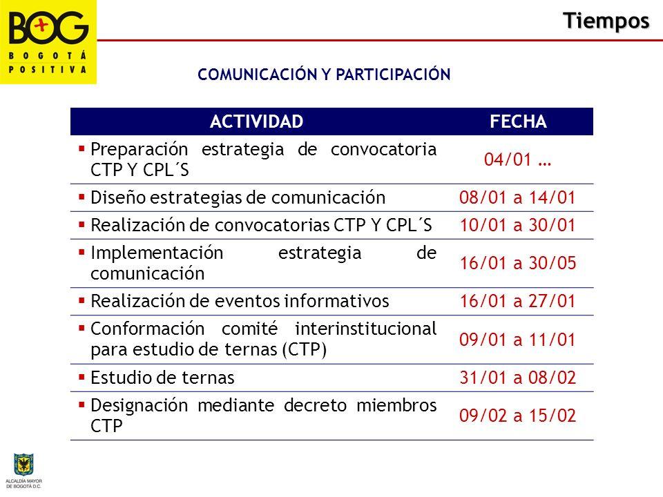 Tiempos ACTIVIDADFECHA Preparación estrategia de convocatoria CTP Y CPL´S 04/01 … Diseño estrategias de comunicación08/01 a 14/01 Realización de convo