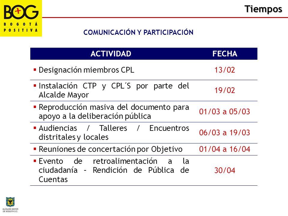 Tiempos ACTIVIDADFECHA Designación miembros CPL13/02 Instalación CTP y CPL´S por parte del Alcalde Mayor 19/02 Reproducción masiva del documento para