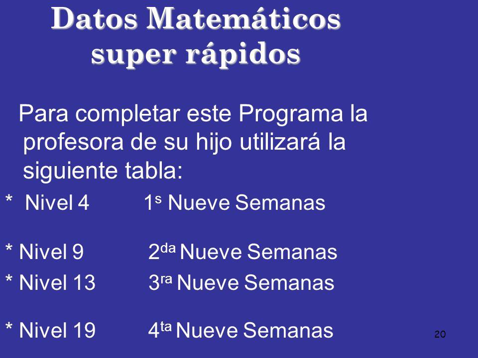 20 Datos Matemáticos super rápidos Para completar este Programa la profesora de su hijo utilizará la siguiente tabla: * Nivel 4 1 s Nueve Semanas * Ni