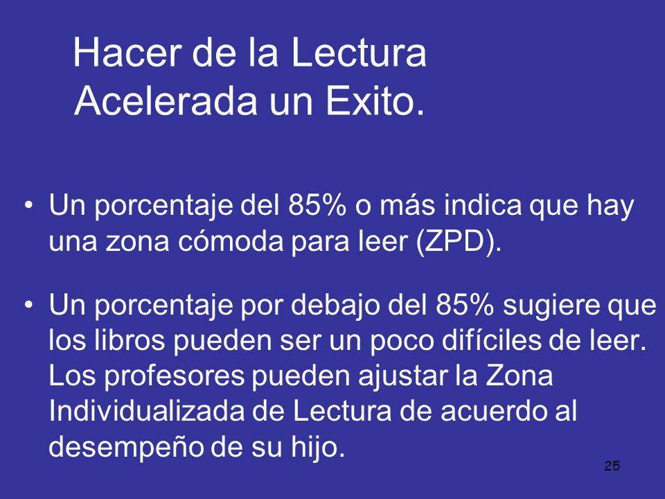25 Hacer de la Lectura Acelerada un Exito. Un porcentaje del 85% o más indica que hay una zona cómoda para leer (ZPD). Un porcentaje por debajo del 85