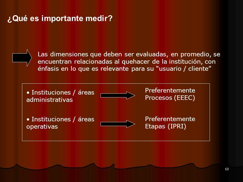 13 ¿Qué es importante medir? Las dimensiones que deben ser evaluadas, en promedio, se encuentran relacionadas al quehacer de la institución, con énfas