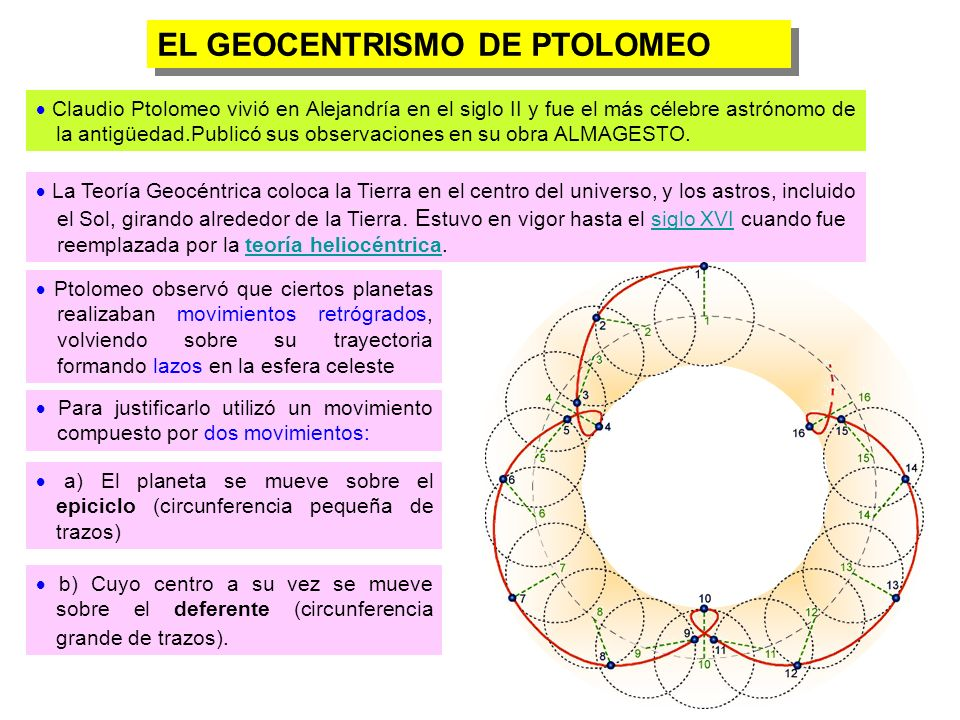 6.- La Estación Espacial Internacional gira alrededor de la Tierra siguiendo una órbita circular a una altura h = 340 km sobre la superficie terrestre.