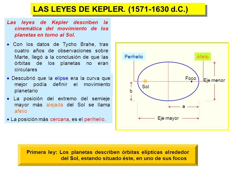 Segunda ley: El radiovector dirigido desde el Sol a los planetas, barre áreas iguales en tiempos iguales Kepler observó que la velocidad de los planetas dependía de su posición en la órbita.