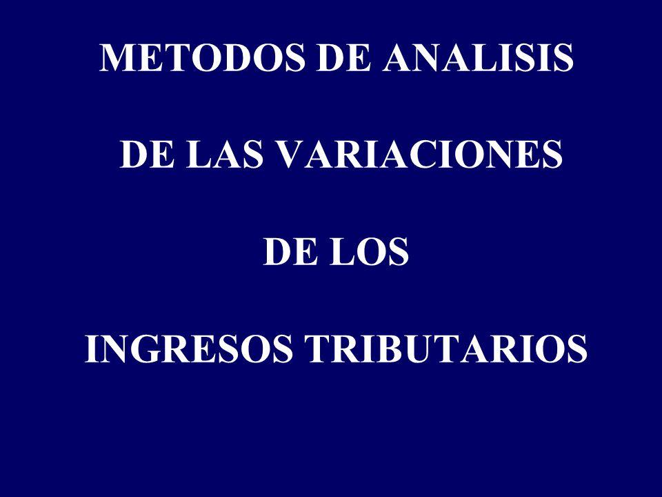 METODOS DE ANALISIS DE LAS VARIACIONES DE LOS INGRESOS TRIBUTARIOS