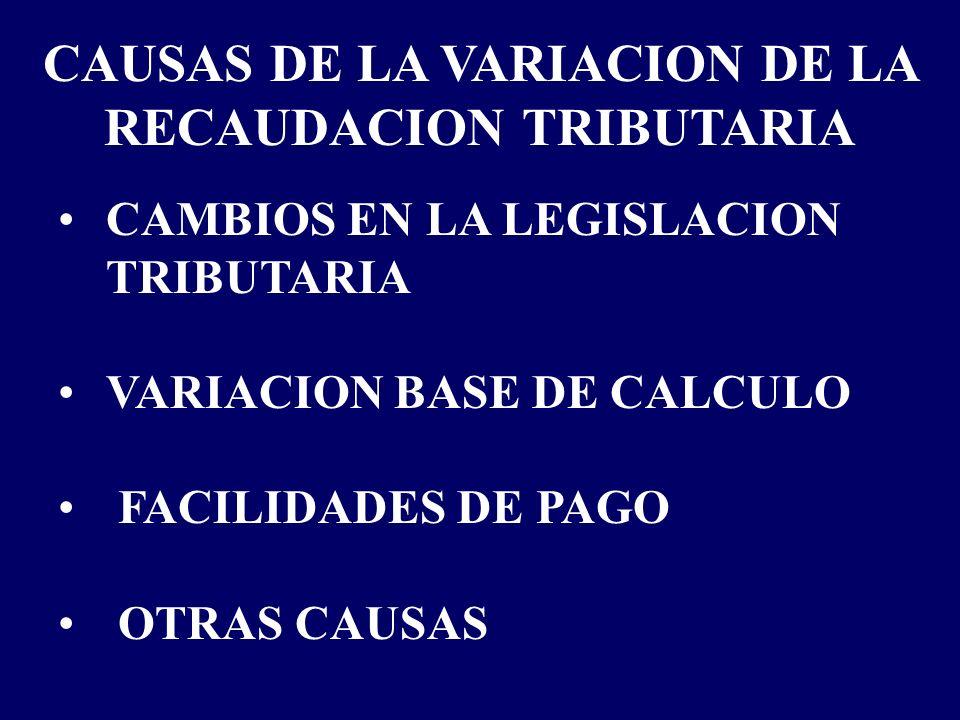 CAMBIOS EN LA LEGISLACION TRIBUTARIA VARIACION BASE DE CALCULO FACILIDADES DE PAGO OTRAS CAUSAS CAUSAS DE LA VARIACION DE LA RECAUDACION TRIBUTARIA
