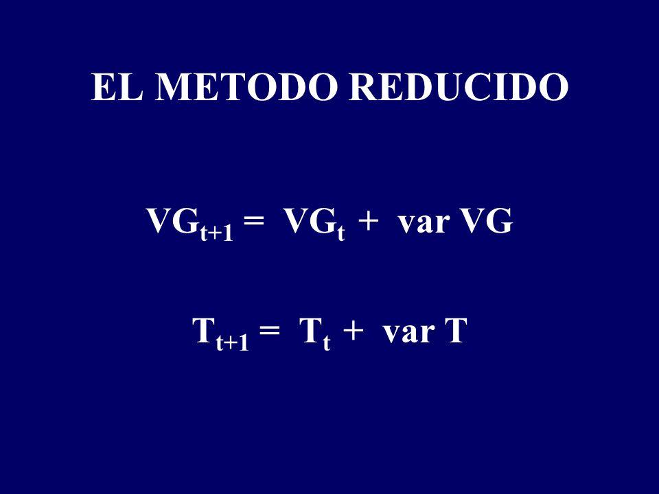 EL METODO REDUCIDO VG t+1 = VG t + var VG T t+1 = T t + var T