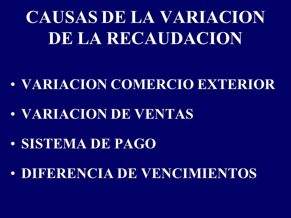 CAUSAS DE LA VARIACION DE LA RECAUDACION VARIACION COMERCIO EXTERIOR VARIACION DE VENTAS SISTEMA DE PAGO DIFERENCIA DE VENCIMIENTOS