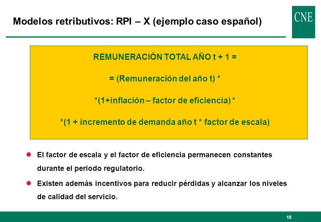 15 REMUNERACIÓN TOTAL AÑO t + 1 = = (Remuneración del año t) * *(1+inflación – factor de eficiencia) * *(1 + incremento de demanda año t * factor de escala) Modelos retributivos: RPI – X (ejemplo caso español) lEl factor de escala y el factor de eficiencia permanecen constantes durante el periodo regulatorio.