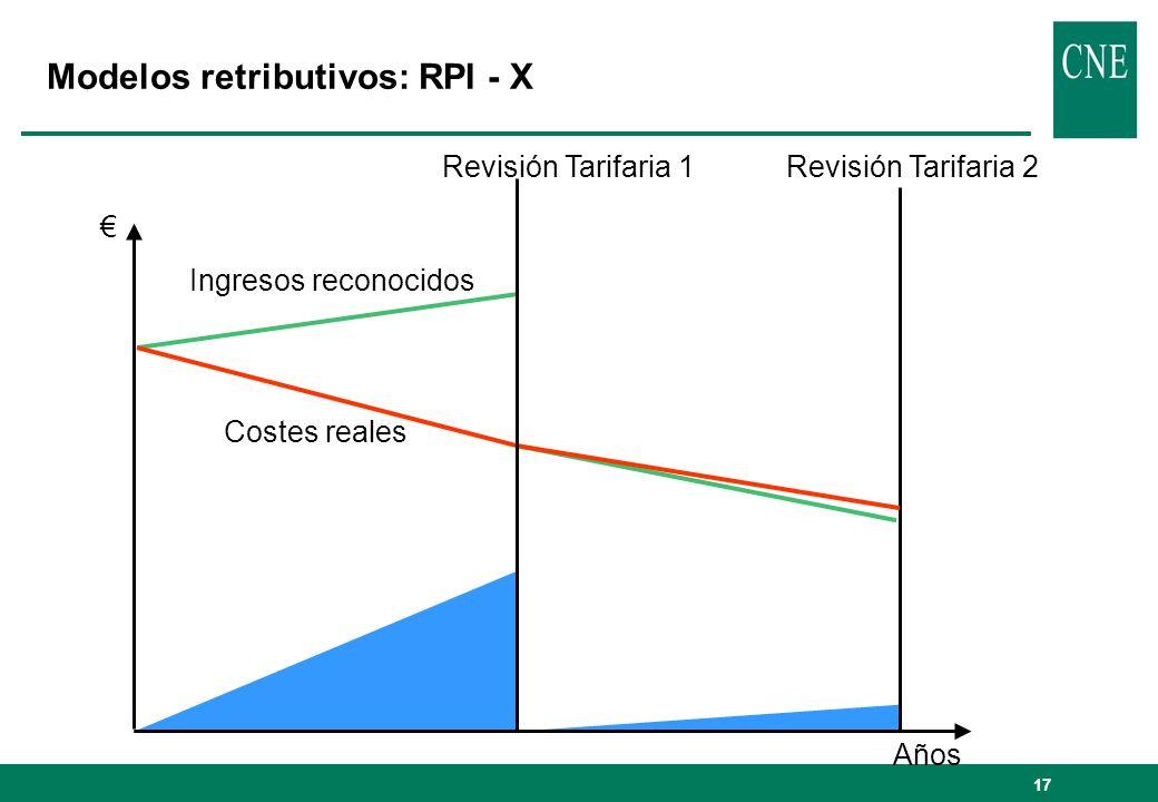 17 Modelos retributivos: RPI - X Años Ingresos reconocidos Costes reales Revisión Tarifaria 1 Revisión Tarifaria 2
