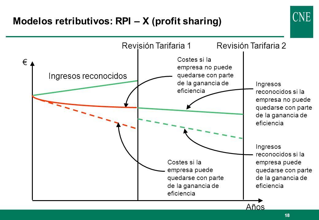18 Modelos retributivos: RPI – X (profit sharing) Revisión Tarifaria 1 Años Revisión Tarifaria 2 Ingresos reconocidos Ingresos reconocidos si la empresa no puede quedarse con parte de la ganancia de eficiencia Costes si la empresa no puede quedarse con parte de la ganancia de eficiencia Ingresos reconocidos si la empresa puede quedarse con parte de la ganancia de eficiencia Costes si la empresa puede quedarse con parte de la ganancia de eficiencia