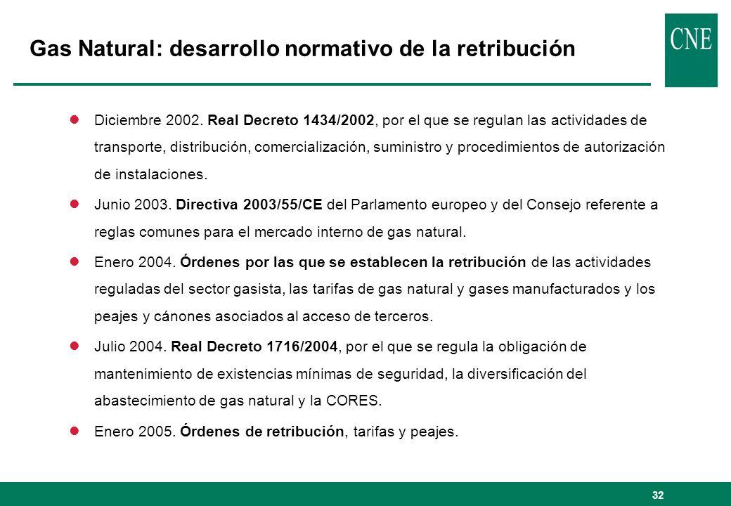 32 lDiciembre 2002. Real Decreto 1434/2002, por el que se regulan las actividades de transporte, distribución, comercialización, suministro y procedim
