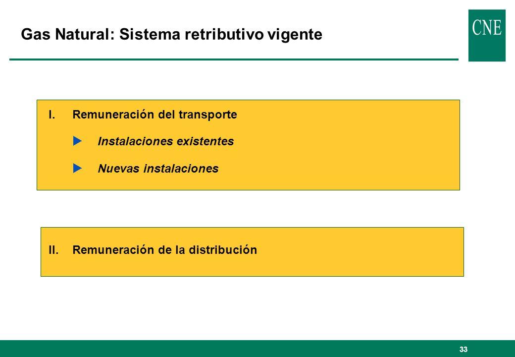 33 I.Remuneración del transporte Instalaciones existentes Nuevas instalaciones II.Remuneración de la distribución Gas Natural: Sistema retributivo vig