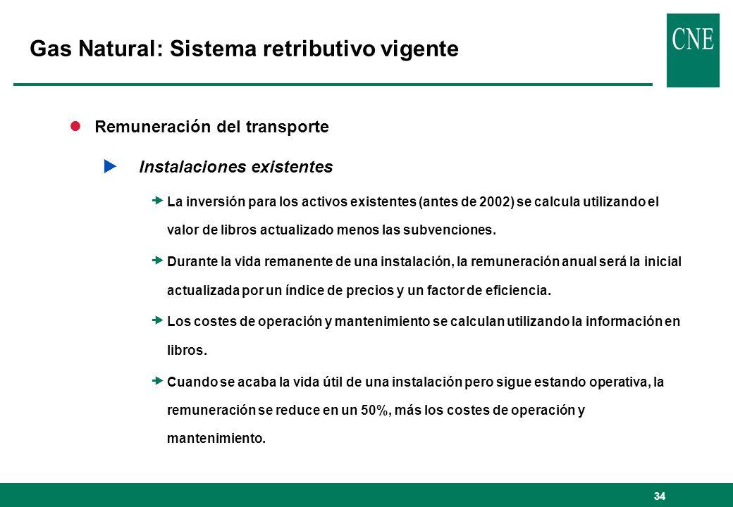 34 lRemuneración del transporte Instalaciones existentes La inversión para los activos existentes (antes de 2002) se calcula utilizando el valor de li
