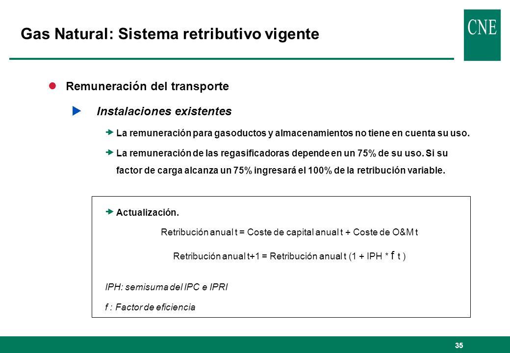 35 lRemuneración del transporte Instalaciones existentes La remuneración para gasoductos y almacenamientos no tiene en cuenta su uso. La remuneración