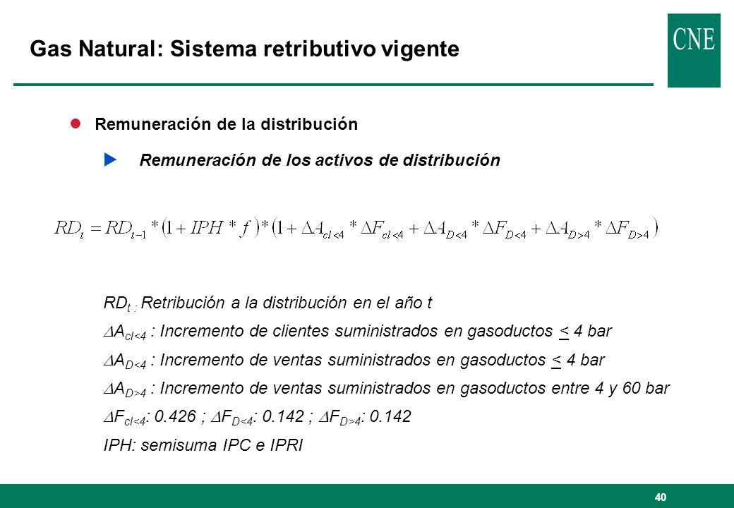 40 lRemuneración de la distribución Remuneración de los activos de distribución RD t : Retribución a la distribución en el año t A cl<4 : Incremento de clientes suministrados en gasoductos < 4 bar A D<4 : Incremento de ventas suministrados en gasoductos < 4 bar A D>4 : Incremento de ventas suministrados en gasoductos entre 4 y 60 bar F cl 4 : 0.142 IPH: semisuma IPC e IPRI Gas Natural: Sistema retributivo vigente
