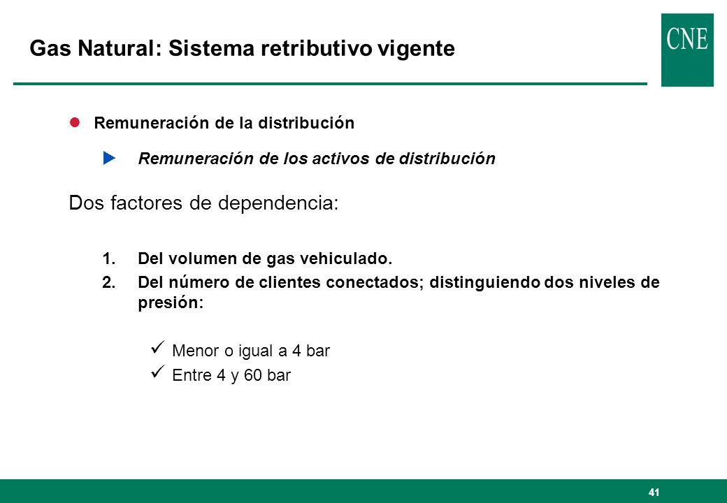 41 lRemuneración de la distribución Remuneración de los activos de distribución Dos factores de dependencia: 1.Del volumen de gas vehiculado. 2.Del nú