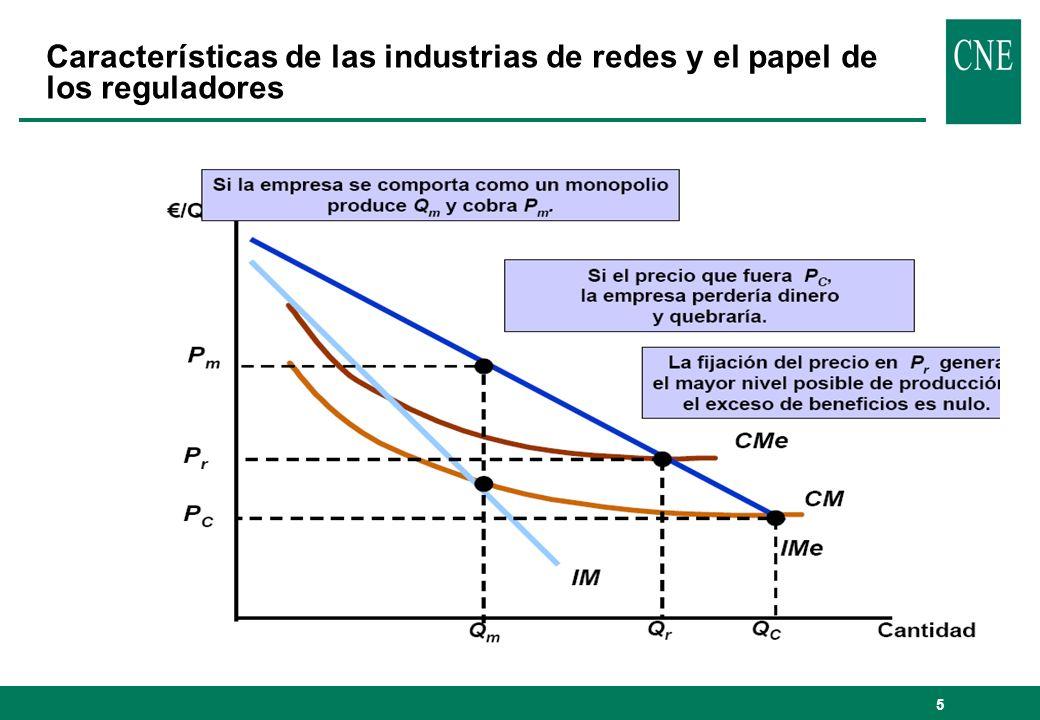 5 Características de las industrias de redes y el papel de los reguladores