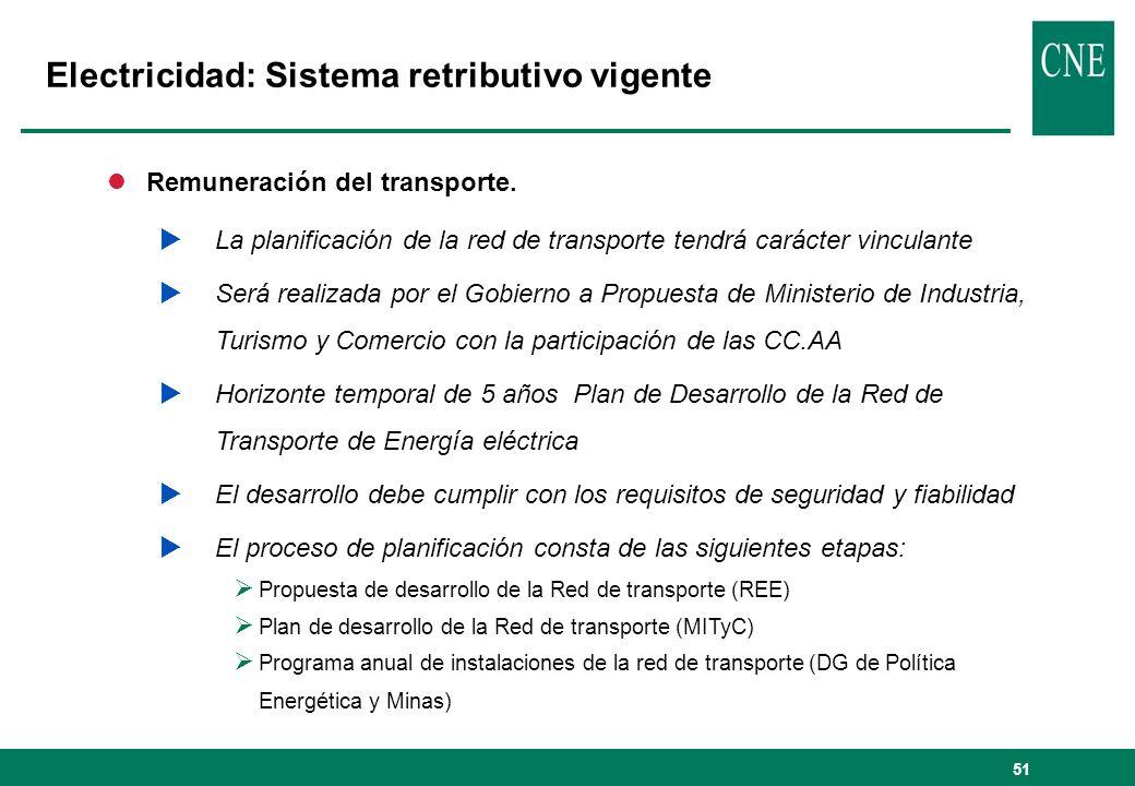 51 lRemuneración del transporte. La planificación de la red de transporte tendrá carácter vinculante Será realizada por el Gobierno a Propuesta de Min