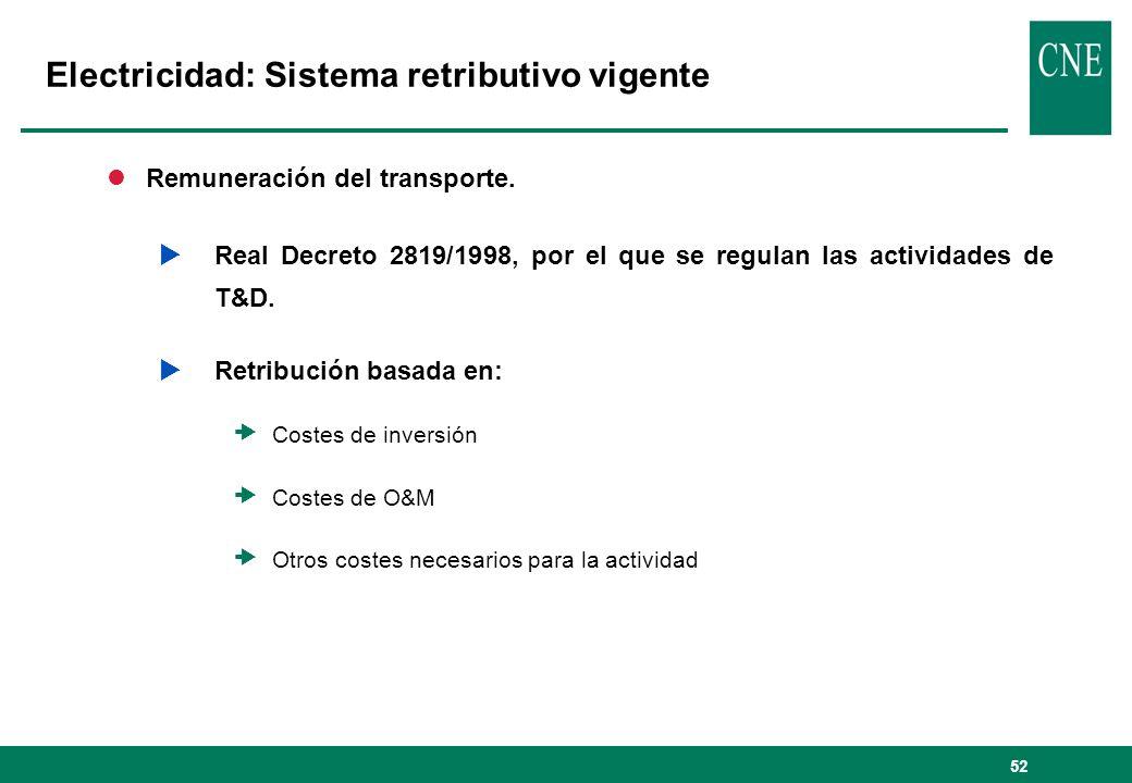 52 lRemuneración del transporte. Real Decreto 2819/1998, por el que se regulan las actividades de T&D. Retribución basada en: Costes de inversión Cost