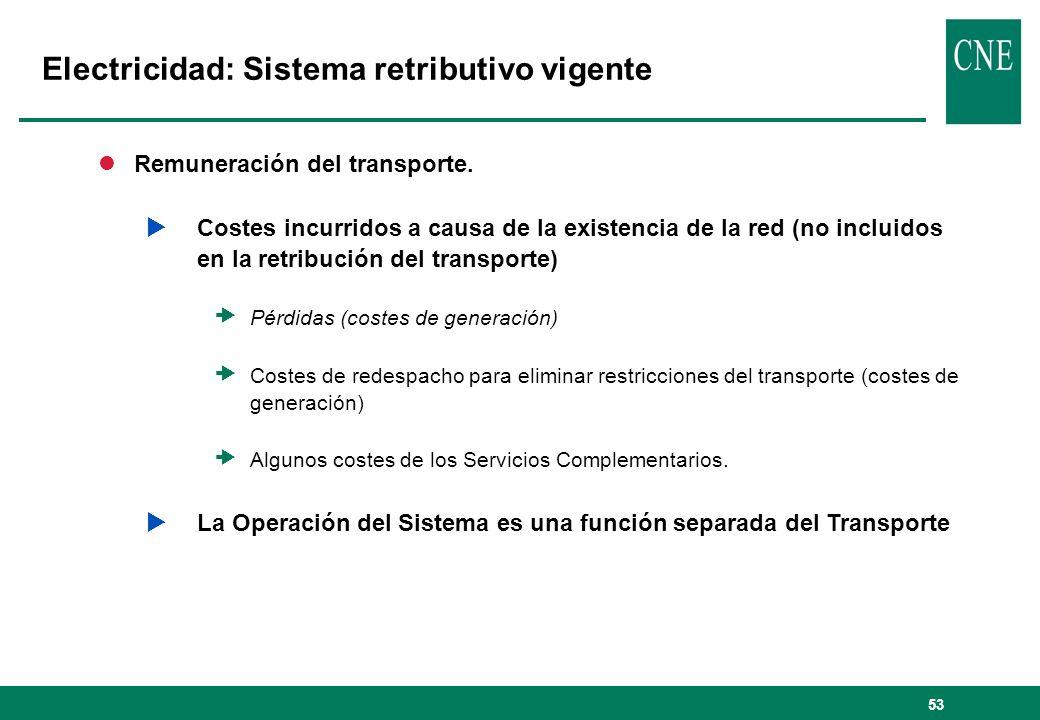 53 lRemuneración del transporte. Costes incurridos a causa de la existencia de la red (no incluidos en la retribución del transporte) Pérdidas (costes
