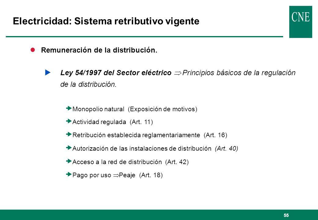 55 lRemuneración de la distribución. Ley 54/1997 del Sector eléctrico Principios básicos de la regulación de la distribución. Monopolio natural (Expos