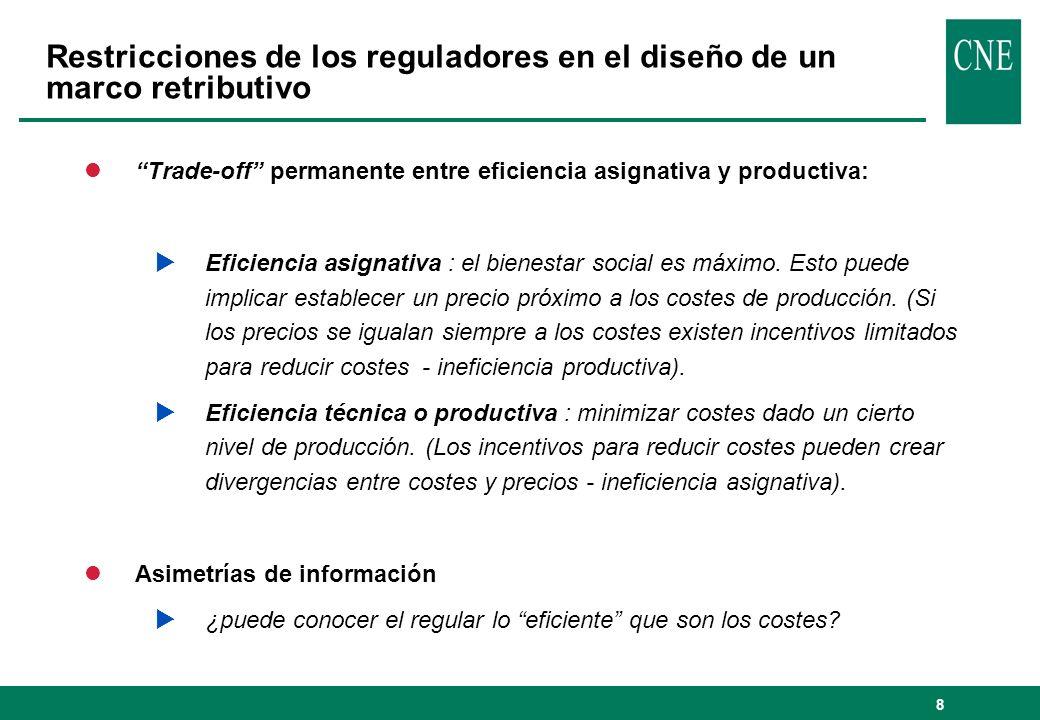 8 lTrade-off permanente entre eficiencia asignativa y productiva: Eficiencia asignativa : el bienestar social es máximo. Esto puede implicar establece