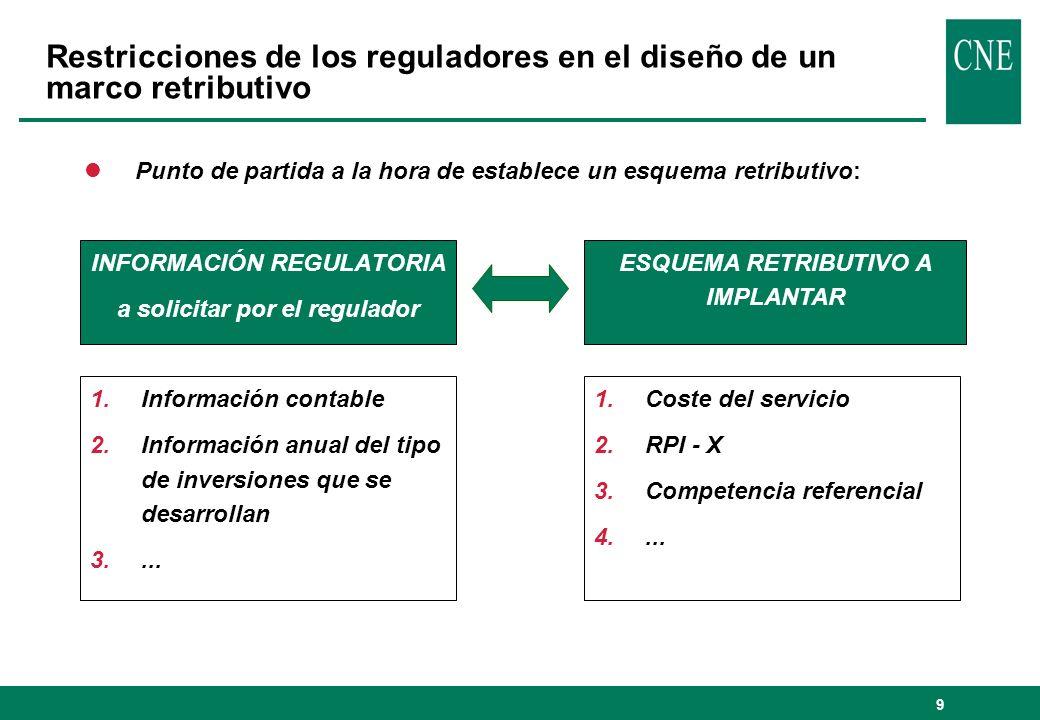 9 INFORMACIÓN REGULATORIA a solicitar por el regulador Restricciones de los reguladores en el diseño de un marco retributivo ESQUEMA RETRIBUTIVO A IMPLANTAR lPunto de partida a la hora de establece un esquema retributivo: 1.Información contable 2.Información anual del tipo de inversiones que se desarrollan 3....