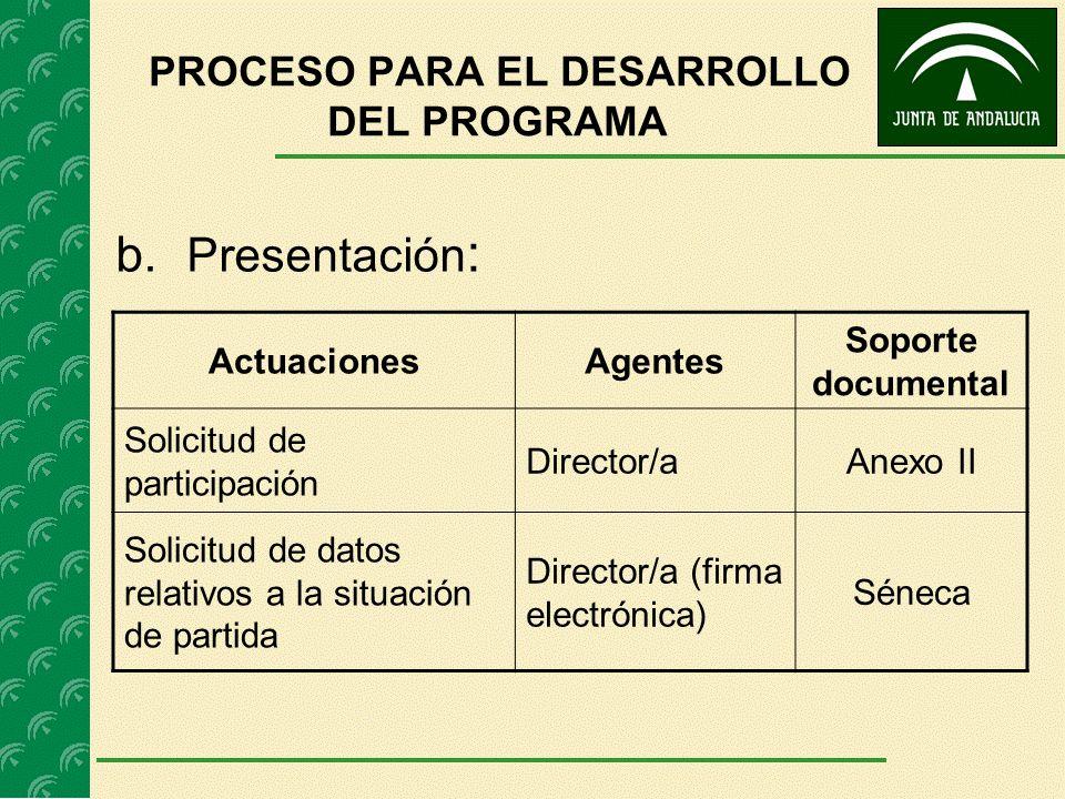 b. Presentación : ActuacionesAgentes Soporte documental Solicitud de participación Director/aAnexo II Solicitud de datos relativos a la situación de p