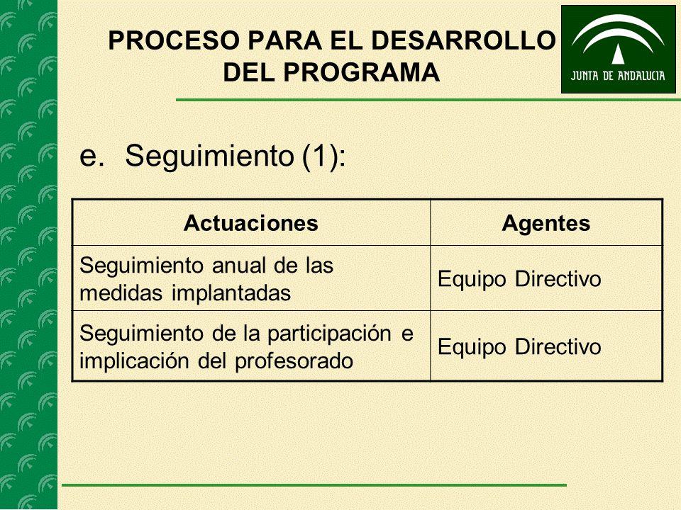 e. Seguimiento (1): ActuacionesAgentes Seguimiento anual de las medidas implantadas Equipo Directivo Seguimiento de la participación e implicación del