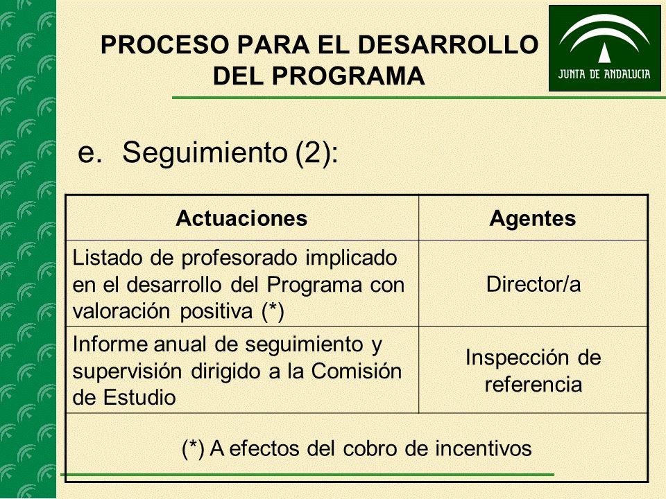 e. Seguimiento (2): ActuacionesAgentes Listado de profesorado implicado en el desarrollo del Programa con valoración positiva (*) Director/a Informe a