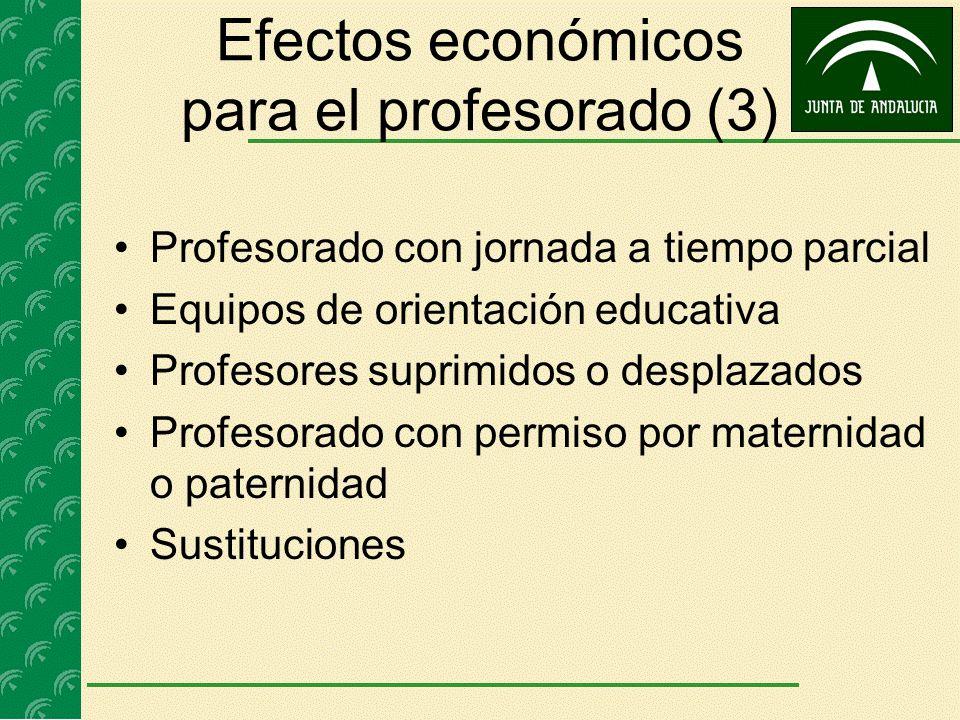 Efectos económicos para el profesorado (3) Profesorado con jornada a tiempo parcial Equipos de orientación educativa Profesores suprimidos o desplazad