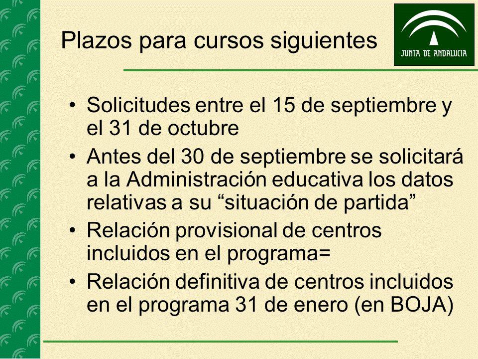 Plazos para cursos siguientes Solicitudes entre el 15 de septiembre y el 31 de octubre Antes del 30 de septiembre se solicitará a la Administración ed