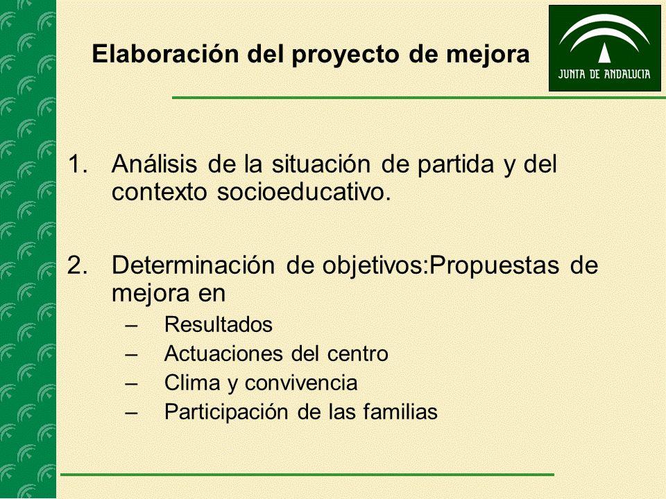 Elaboración del proyecto de mejora 1.Análisis de la situación de partida y del contexto socioeducativo. 2.Determinación de objetivos:Propuestas de mej