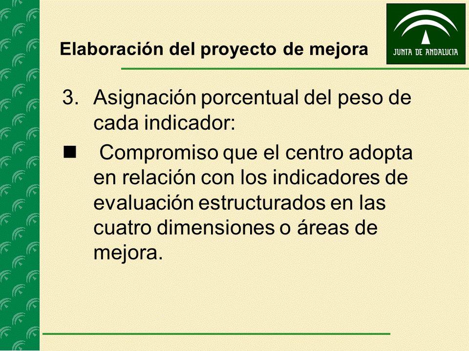 Elaboración del proyecto de mejora 3.Asignación porcentual del peso de cada indicador: Compromiso que el centro adopta en relación con los indicadores