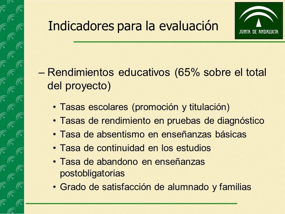 –Rendimientos educativos (65% sobre el total del proyecto) Tasas escolares (promoción y titulación) Tasas de rendimiento en pruebas de diagnóstico Tas