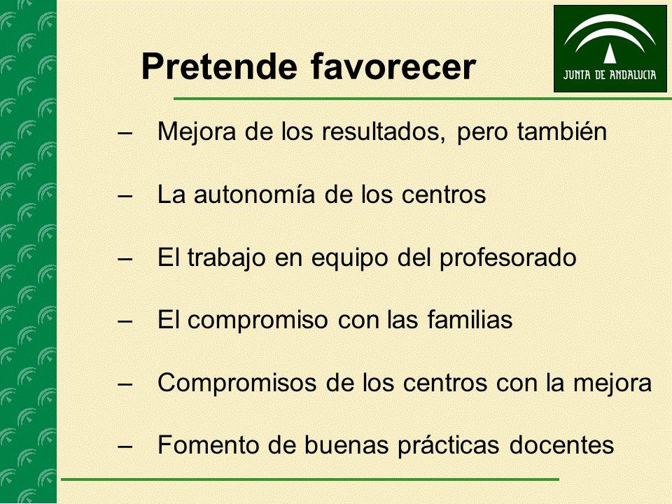 Pretende favorecer –Mejora de los resultados, pero también –La autonomía de los centros –El trabajo en equipo del profesorado –El compromiso con las f