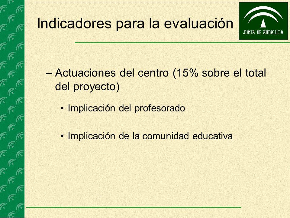 –Actuaciones del centro (15% sobre el total del proyecto) Implicación del profesorado Implicación de la comunidad educativa Indicadores para la evalua