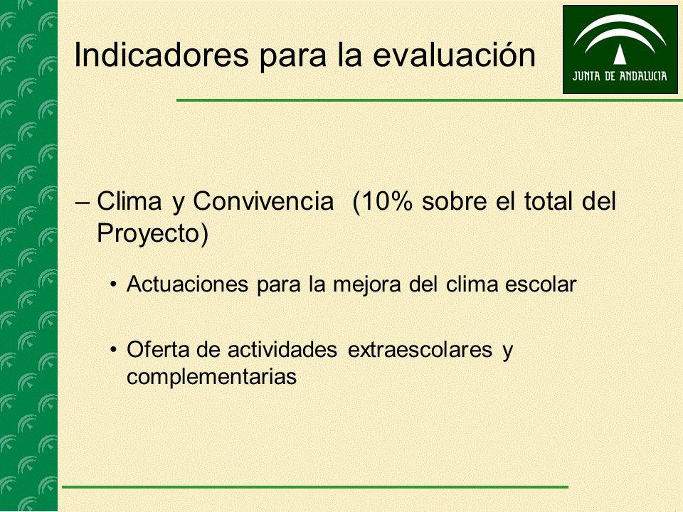 –Clima y Convivencia (10% sobre el total del Proyecto) Actuaciones para la mejora del clima escolar Oferta de actividades extraescolares y complementa